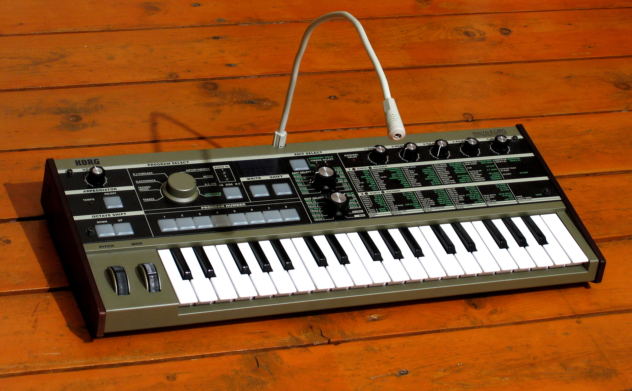 5 Essential Songs Using The Vocoder