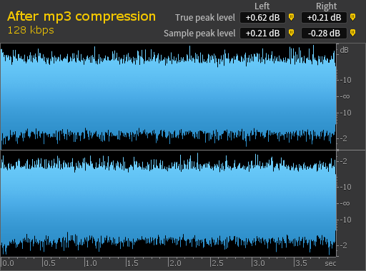 Avoid Artifacts with Clip-Free Compression in RX 7