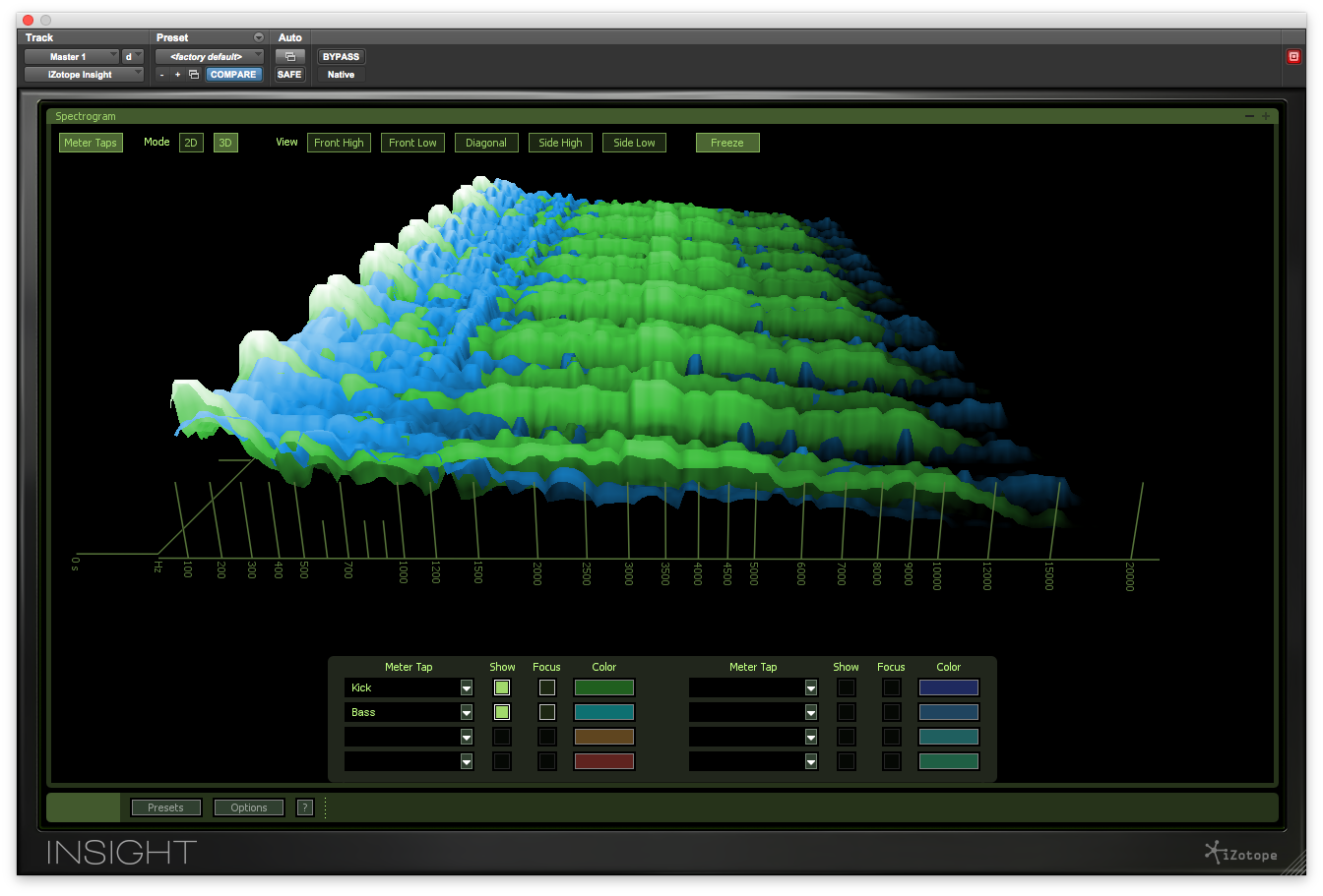 What Is Frequency Masking?