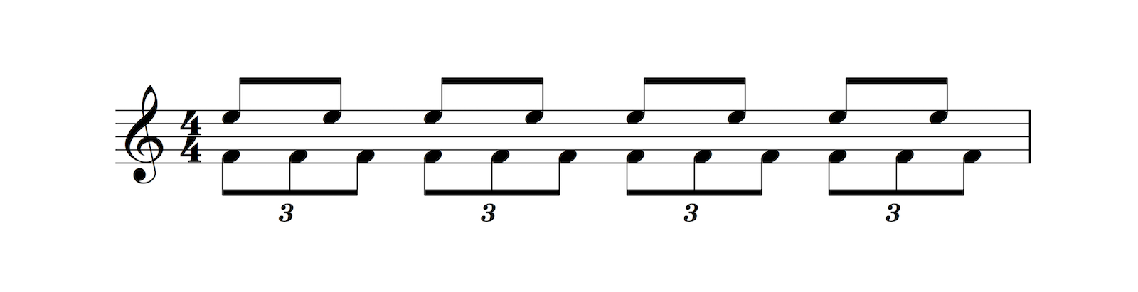 Part 3: Time Signatures Explained, Writing Songs in 12/8