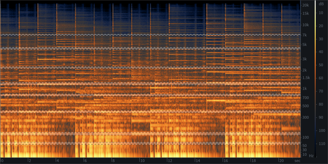 Selected audio bands in RX 7 Spectrogram