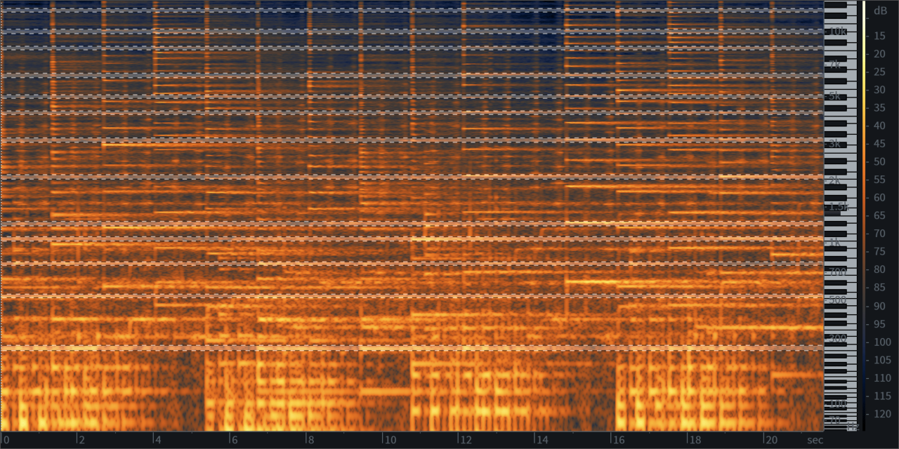 Selecting bands related to a C minor chord using the spectrogram's piano roll