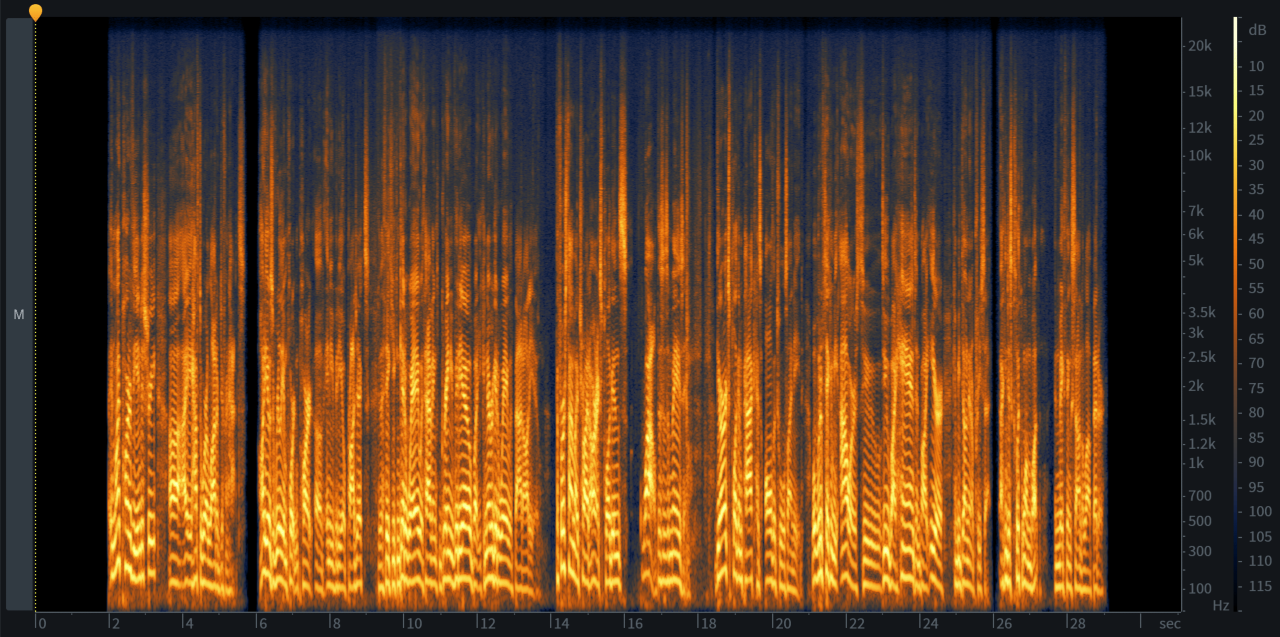 Dialogue shown in a spectrogram