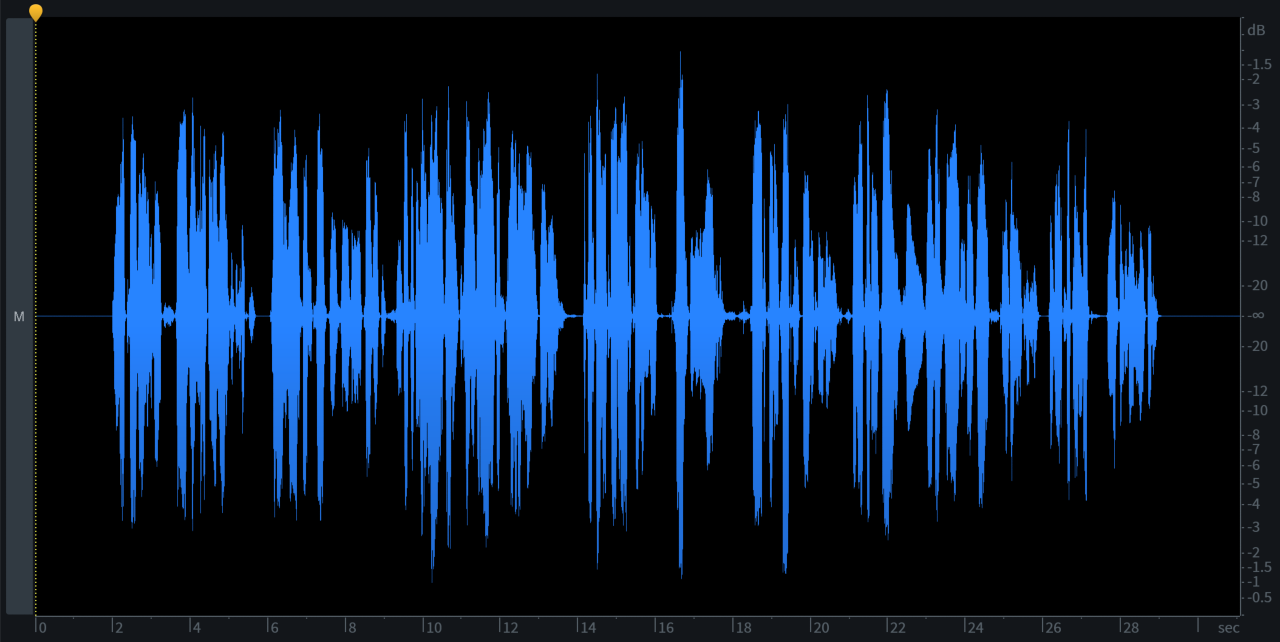 Dialogue shown as a traditional waveform