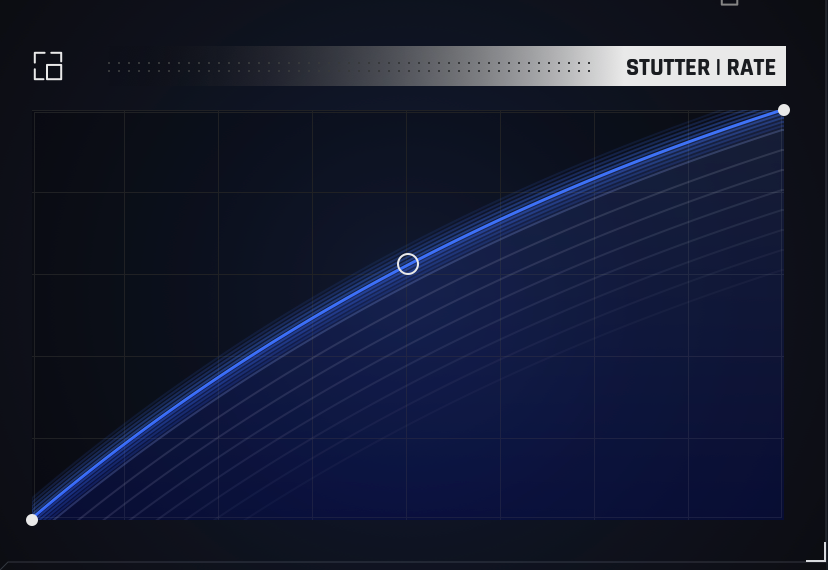 Time-Variant Modifiers are envelope curves that can be mapped to each individual parameter of Stutter Edit 2. This image displays the Stutter module's Rate TVM, but the UI will display the envelope curve of any selected parameter.