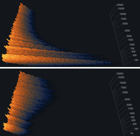Spectrogram results for 0 (top) and 1.0 (bottom) Balance settings with a Crossover frequency of 2 kHz