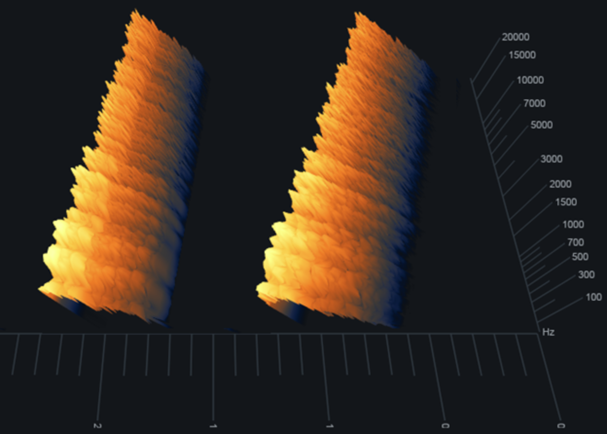 Spectrogram results for minimum (left) and maximum (right) Diffusion settings