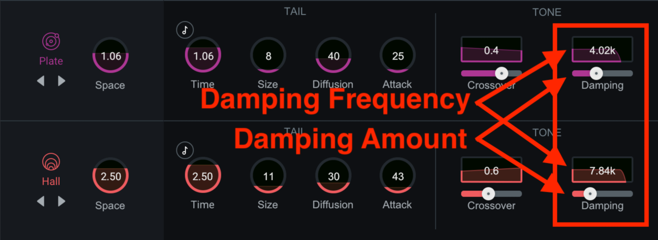 Controls in Damping