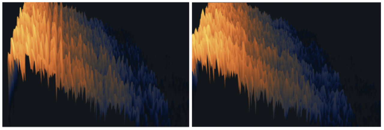 Spectrogram results for low (left) and high (right) Diffusion settings