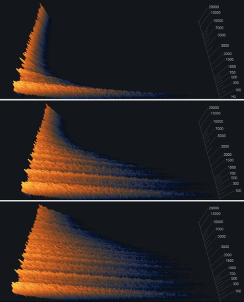 Spectrogram results comparing a 1 kHz (top), 5 kHz (middle), and 20 kHz (bottom) Damping Frequency